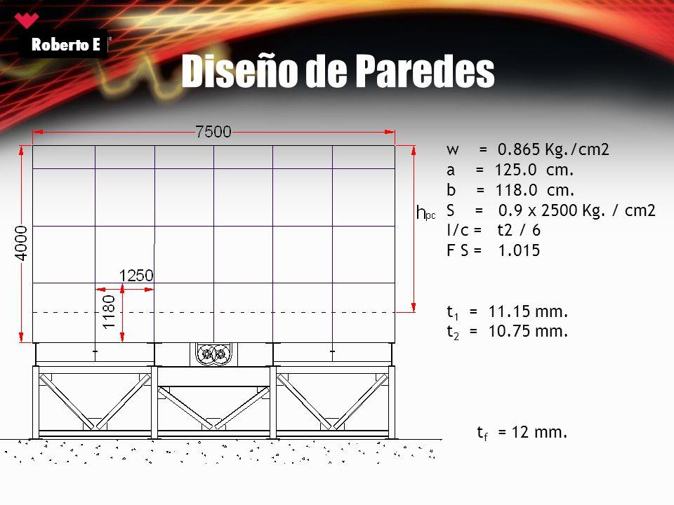 Diseño de Paredes Roberto E w = 0.865 Kg./cm2 a = 125.0 cm. b = 118.0 cm. S = 0.9 x 2500 Kg. / cm2 I/c = t2 / 6 F S = 1.015 t 1 = 11.15 mm. t 2 = 10.7