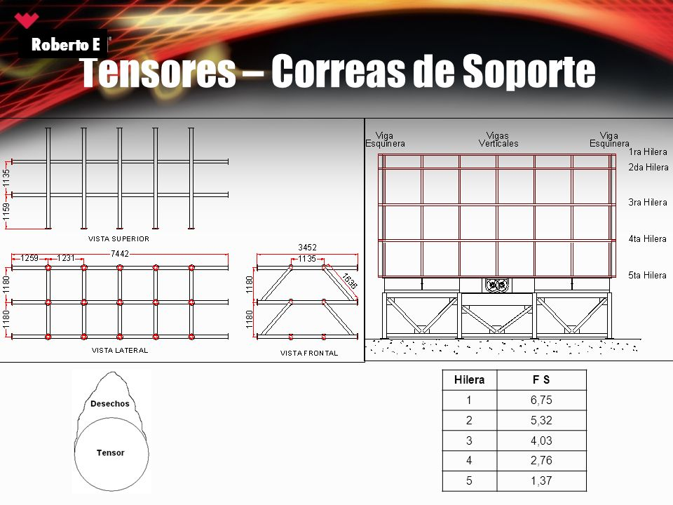 Tensores – Correas de Soporte Roberto E HileraF S 16,75 25,32 34,03 42,76 51,37