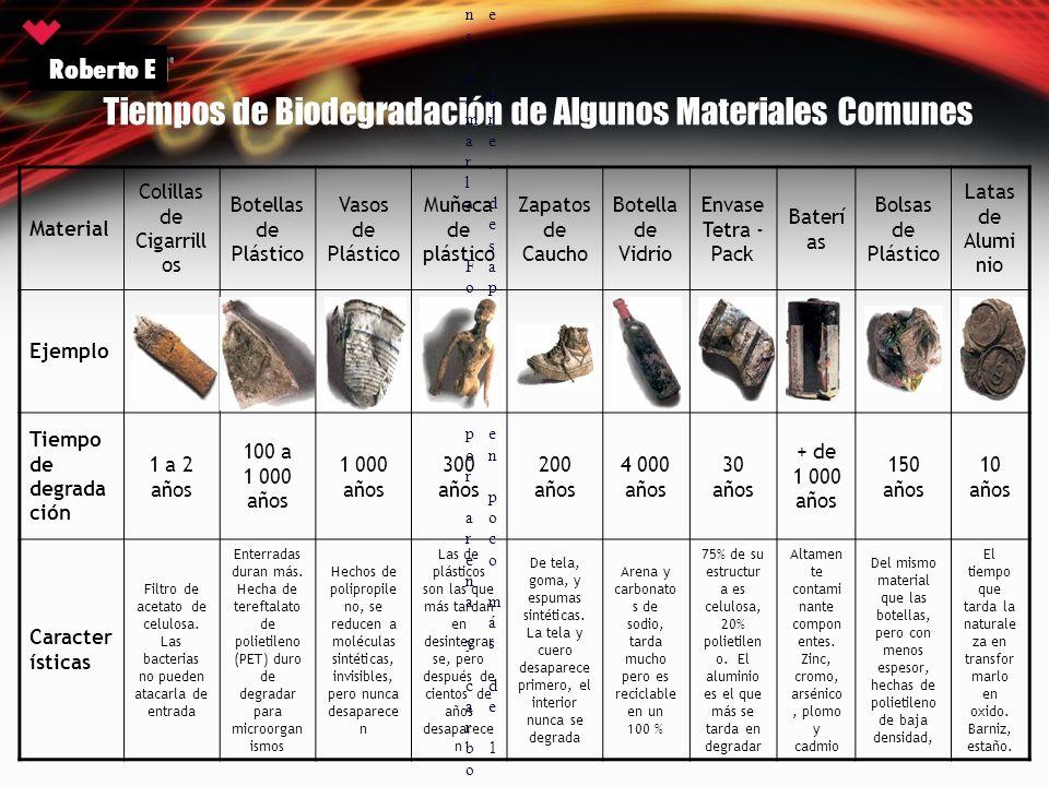 Tiempos de Biodegradación de Algunos Materiales Comunes Roberto E 10 añosEse es el tiempo que tarda la naturaleza en transformar una lata de refresco