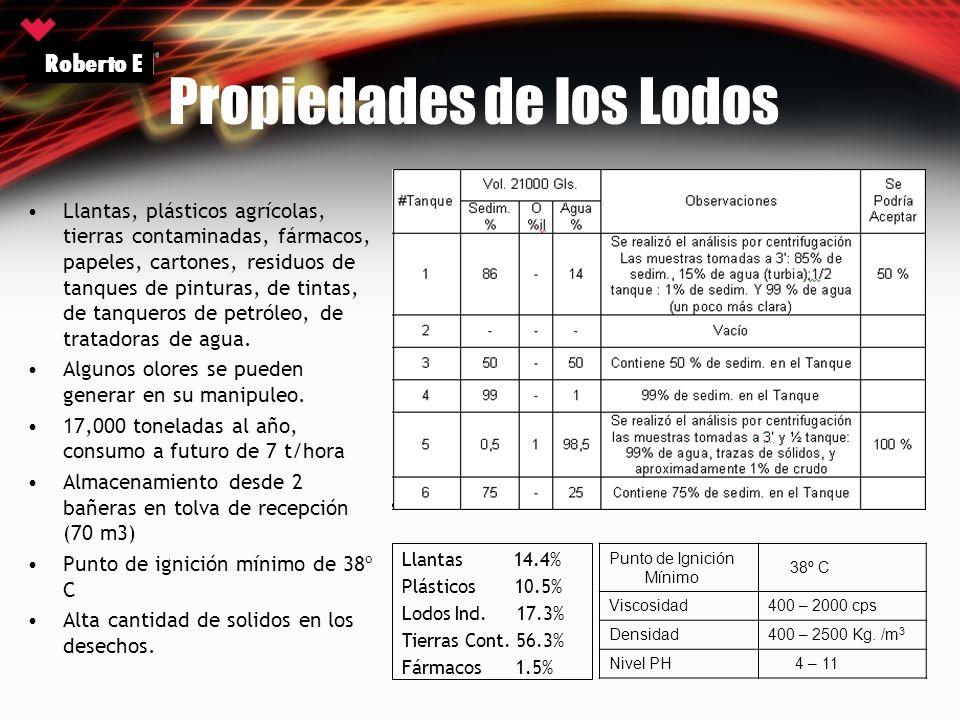Propiedades de los Lodos Punto de Ignición Mínimo 38º C Viscosidad 400 – 2000 cps Densidad 400 – 2500 Kg. /m 3 Nivel PH 4 – 11 Roberto E Llantas, plás
