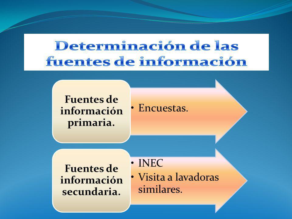 Encuestas. Fuentes de información primaria. INEC Visita a lavadoras similares. Fuentes de información secundaria.