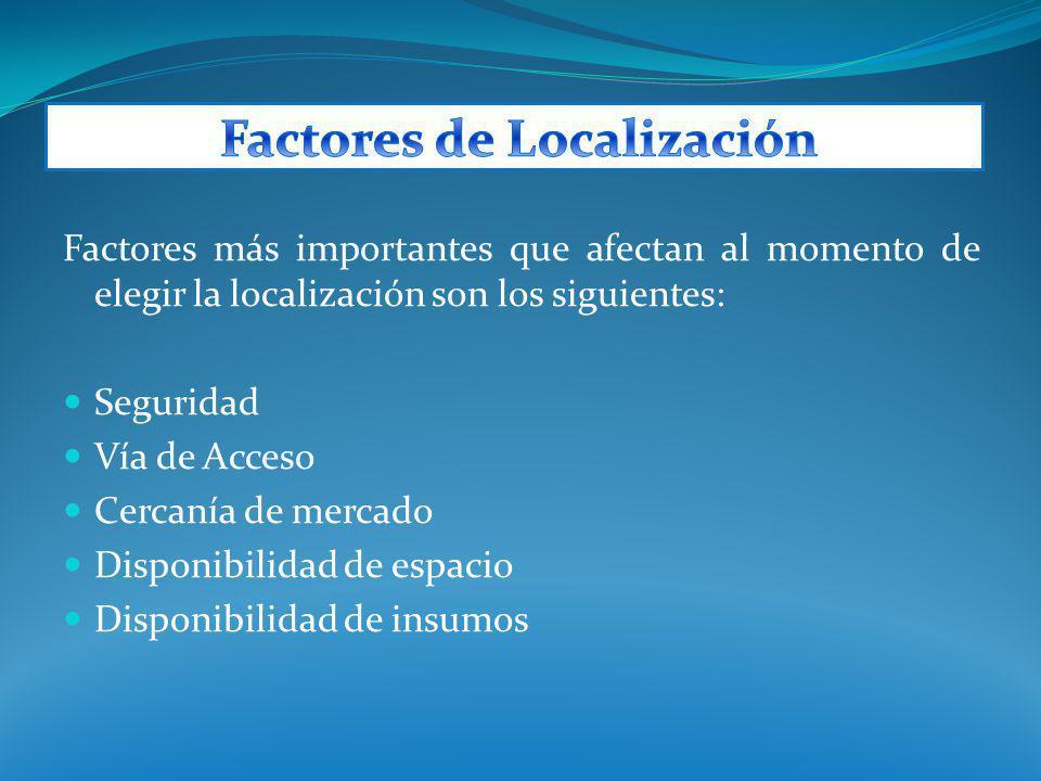 Factores más importantes que afectan al momento de elegir la localización son los siguientes: Seguridad Vía de Acceso Cercanía de mercado Disponibilid