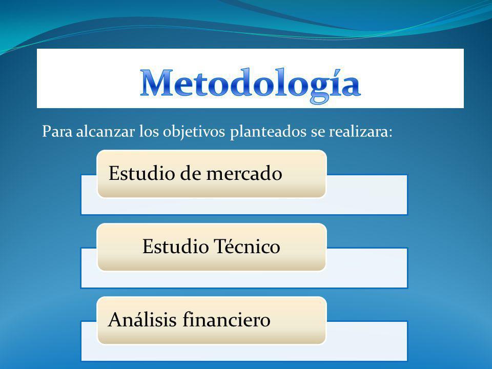 Para alcanzar los objetivos planteados se realizara: Estudio de mercadoEstudio TécnicoAnálisis financiero