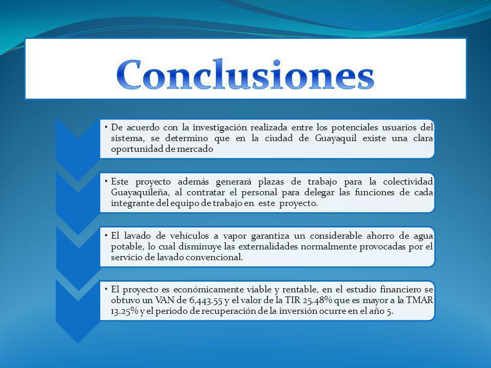 De acuerdo con la investigación realizada entre los potenciales usuarios del sistema, se determino que en la ciudad de Guayaquil existe una clara opor