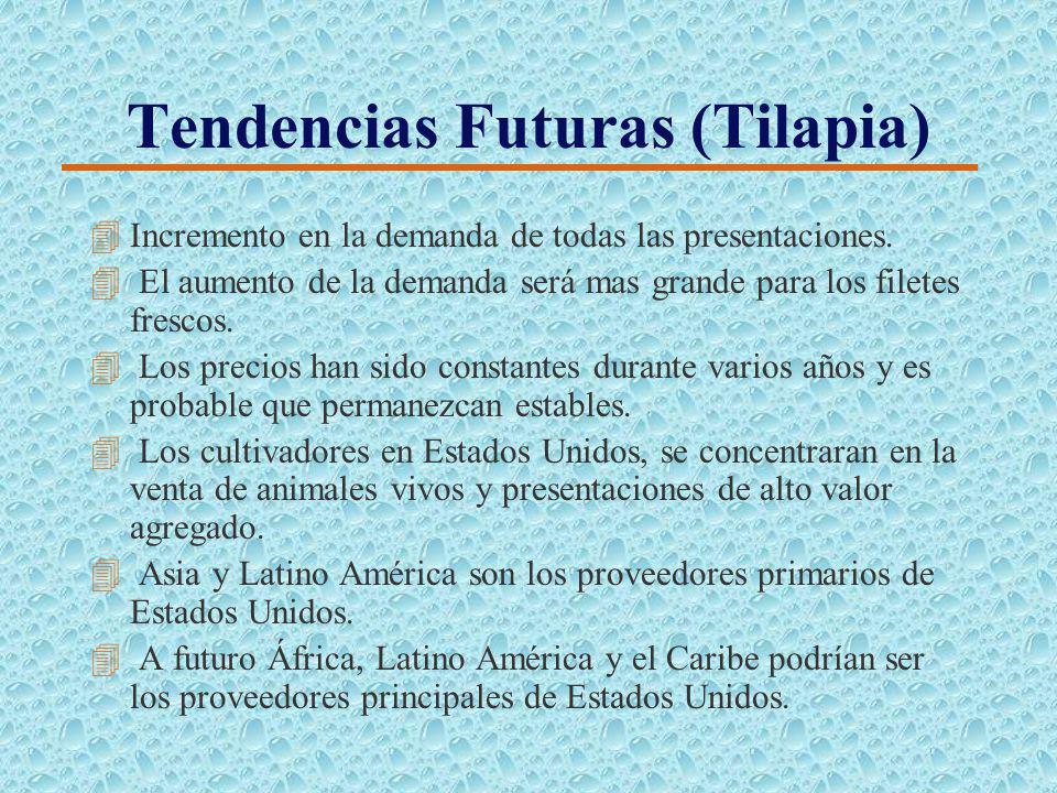 Producción de Tilapia en el Continente Americano (2002)