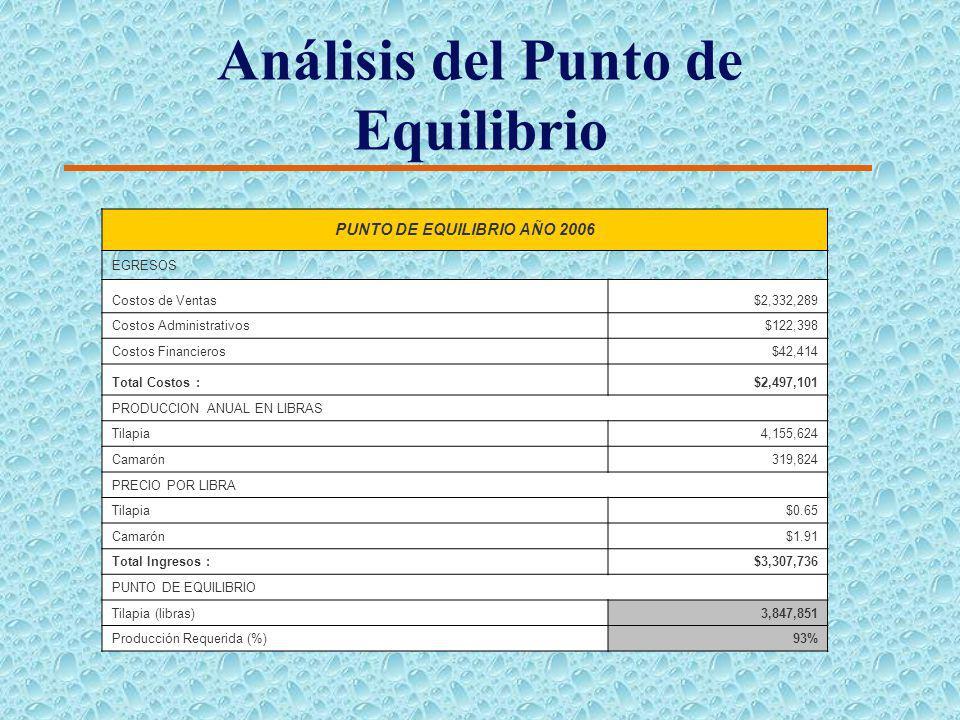 Proyección de Costos y Gastos 4 Nuestro presupuesto de costos y gastos esta conformado por los siguientes rubros: Mano de Obra Directa, Mano de Obra I