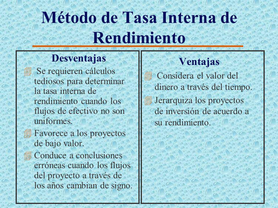 Método de Valor Presente Neto Desventajas 4 Se necesita conocer la tasa de descuento para poder proceder a evaluar los proyectos. 4Un error en la dete
