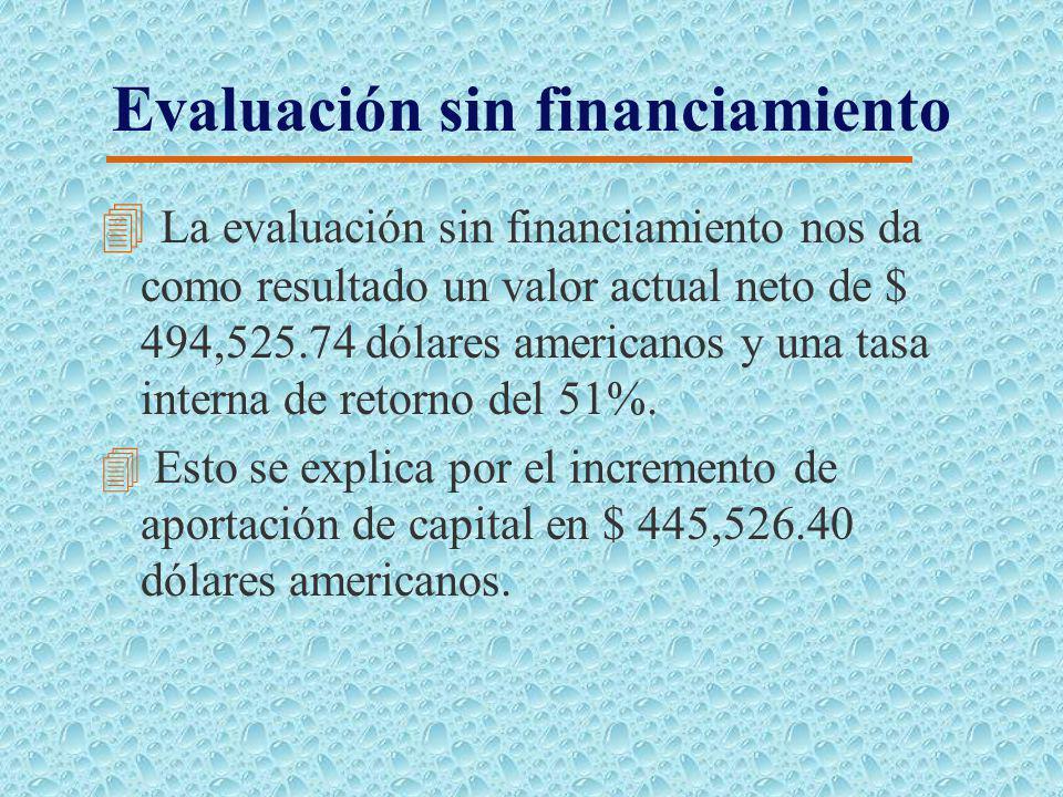 Método de Tasa Interna de Rendimiento Desventajas 4 Se requieren cálculos tediosos para determinar la tasa interna de rendimiento cuando los flujos de
