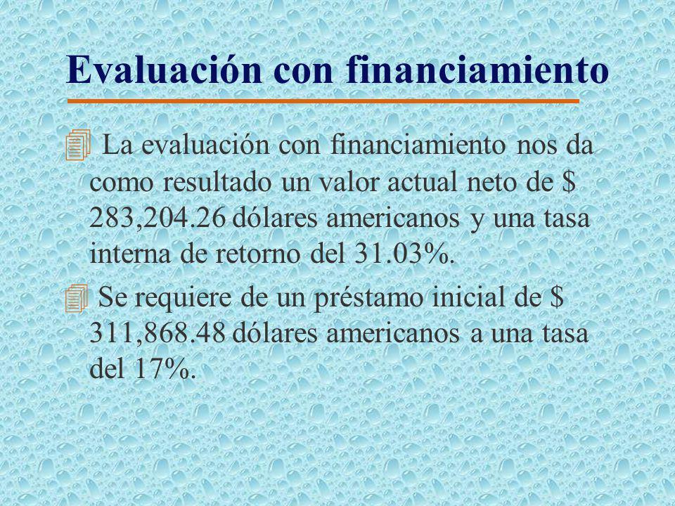 Evaluación sin financiamiento 4 La evaluación sin financiamiento nos da como resultado un valor actual neto de $ 494,525.74 dólares americanos y una t