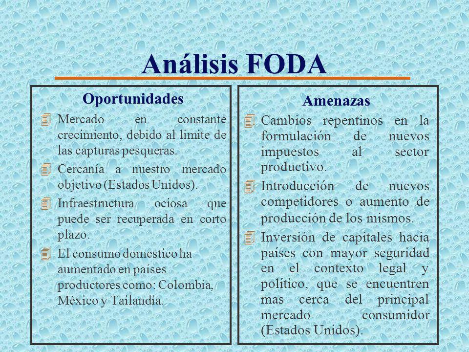 Análisis FODA Oportunidades 4Mercado en constante crecimiento, debido al limite de las capturas pesqueras.
