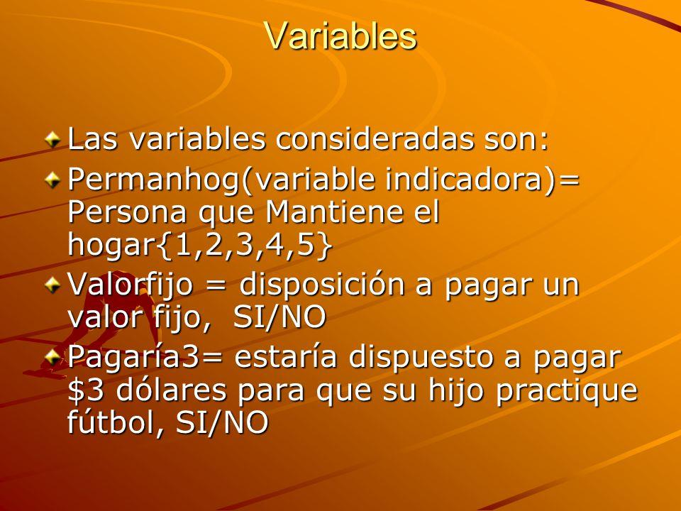 Variables Las variables consideradas son: Permanhog(variable indicadora)= Persona que Mantiene el hogar{1,2,3,4,5} Valorfijo = disposición a pagar un valor fijo, SI/NO Pagaría3= estaría dispuesto a pagar $3 dólares para que su hijo practique fútbol, SI/NO