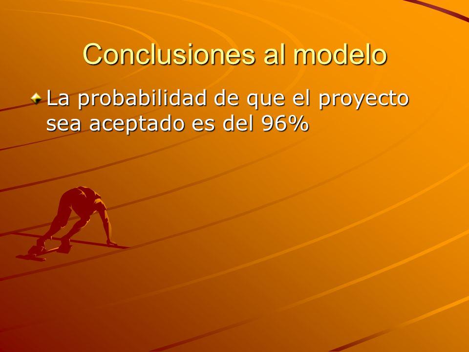 Conclusiones al modelo La probabilidad de que el proyecto sea aceptado es del 96%