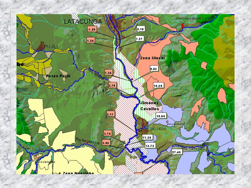 DIAGNOSTICO DE LA SITUACION LA OFERTA HIDRICA La cuenca genera 1.000 MMC por año Caudal del río Cutuchi a la altura de Latacunga 5, 2 m3/s ( 164 MMC) Caudales estables por el potente acuífero subterráneo Luego del río Yanayacu, caudal de 27 m3/s ( 836 MMC) EL BALANCE Riego : 24.000 has de área cultivada400 MMC Agua potable:3% de la oferta 30 MMC La Cuenca del río Cutuchi a excepción del río Yanayacu no esta en capacidad de abastecer demandas futuras de riego Aguas arriba de Latacunga existiría un déficit de 1,5 m3/s, si se regaran las 60.000 has potenciales.