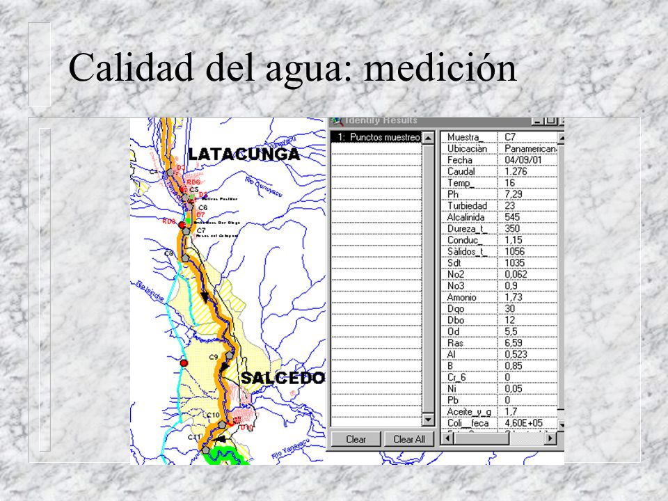 DIAGNOSTICO DE LA SITUACION Elementos naturales( por contacto con formaciones volcánicas) presencia de sales, alta alcalinidad, dureza del agua, presencia de boro Acción antrópica - alta concentración de grasas y aceites( especial Latacunga y Salcedo) - falta de tratamiento de aguas residuales de uso doméstico: Cunuyacu, Pumacunchi, Yanayacu y Cutuchi: 30.000 m3 - no hay manejo adecuado de desechos sólidos: 18 ton/día de escombros y basura - uso de fertilizantes y fungicidas en plantaciones de flores y en sectores agrícolas públicos y privados - la contaminación de Latacunga afecta directamente a los sistemas de riego Latacunga-Salcedo-Ambato( 6.400 ha) y Jiménez Cevallos(650 ha) - contaminación industrial maderera, lácteos, harinas, curtiembres, metalúrgicos desechos hospitalarios depositados conjuntamente con los desechos domésticos - desechos orgánicos de camales Cualitativo n Cuál es la calidad del agua; en que estado está.
