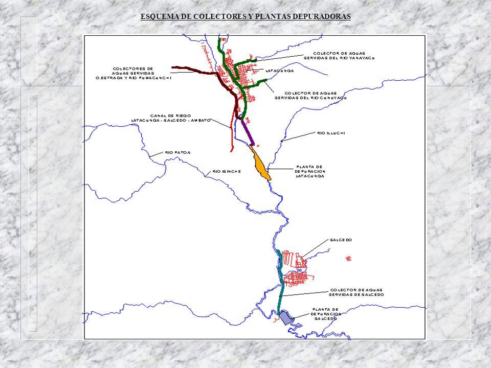 Soluciones a la contaminación Latacunga: n Interceptores Colectores a gravedad n Planta de tratamiento en Tanialó Salcedo: n Colectores a gravedad n P