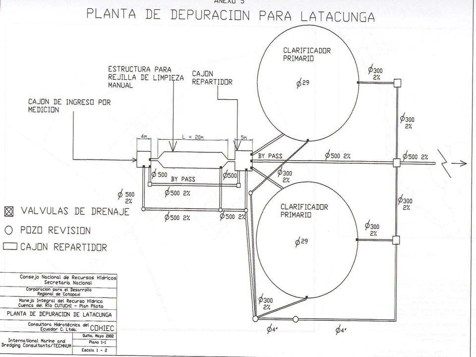 PRESUPUESTO PARA SOLUCION INTEGRAL CiudadAlternativa Seleccionada Costo Actual (Mill $USD) Costo Valor Presente (Período de 25 años) LatacungaPlanta y
