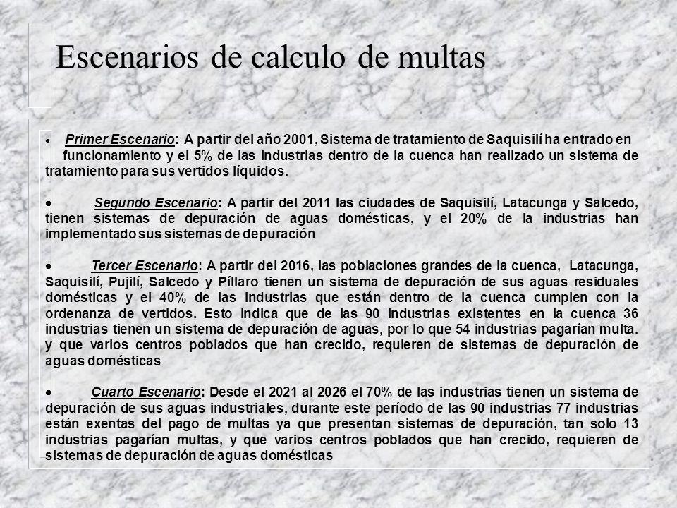 Multas por Contaminación Clasificación CIIU- Fundación Natura/ Valores de descarga promedio de DQO, DBO, SS y caudales CONTAMINACION INDUSTRIAL Ordena