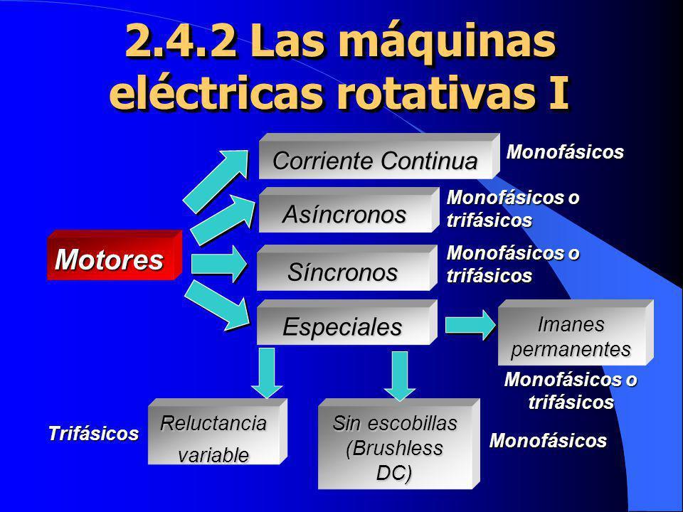 2.4.2 Las máquinas eléctricas rotativas I Motores Corriente Continua Asíncronos Síncronos Especiales Imanes permanentes Reluctancia variable Sin escob