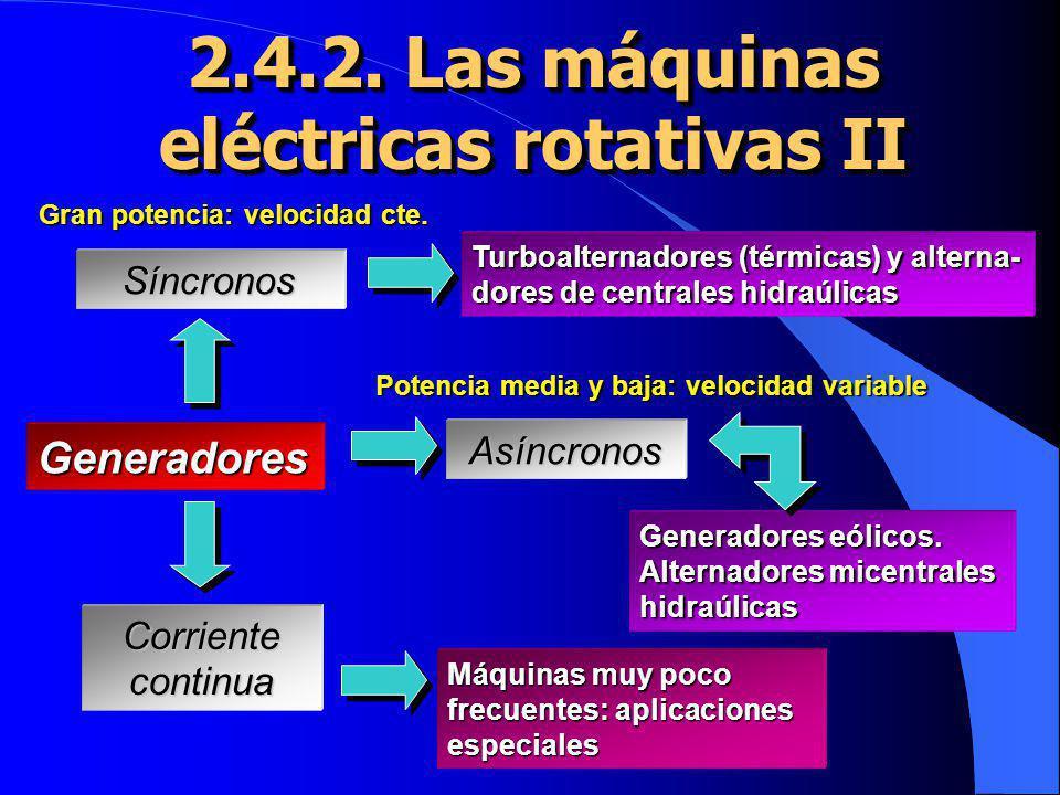 2.4.2. Las máquinas eléctricas rotativas II Generadores Síncronos Asíncronos Corriente continua Turboalternadores (térmicas) y alterna- dores de centr