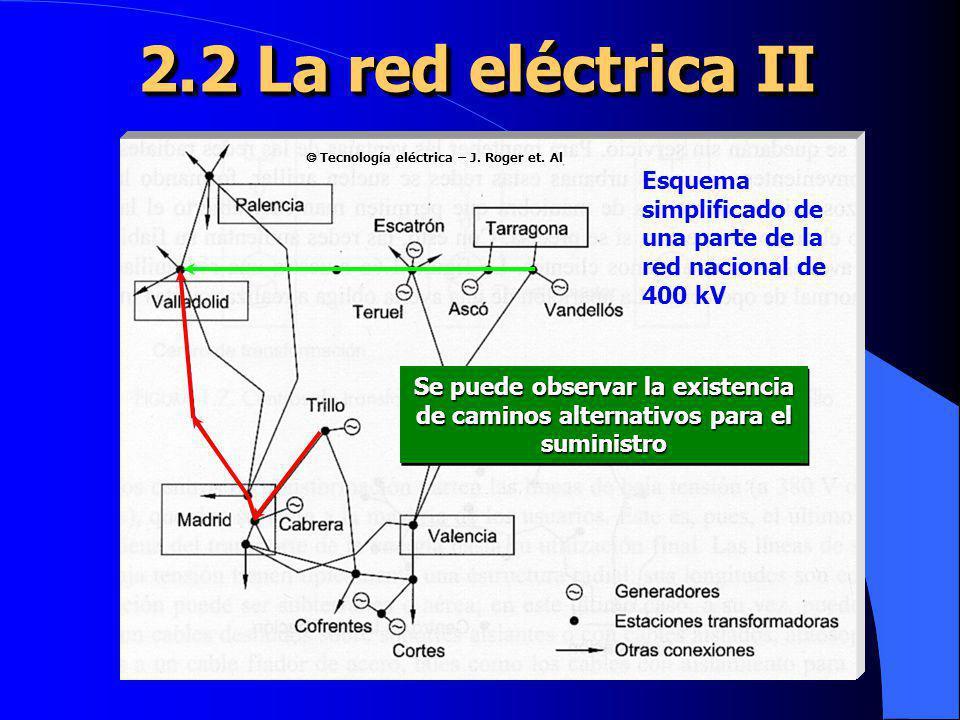 2.2 La red eléctrica II Esquema simplificado de una parte de la red nacional de 400 kV Se puede observar la existencia de caminos alternativos para el
