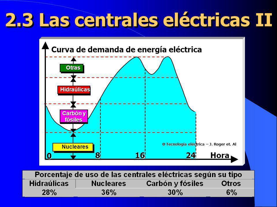 2.3 Las centrales eléctricas II Carbón y fósiles Otras Hidraúlicas Nucleares Curva de demanda de energía eléctrica Hora24168 0 Tecnología eléctrica –