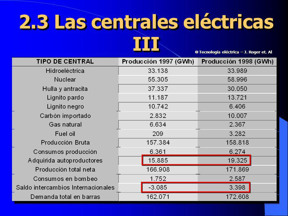 2.3 Las centrales eléctricas III Tecnología eléctrica – J. Roger et. Al Tecnología eléctrica – J. Roger et. Al