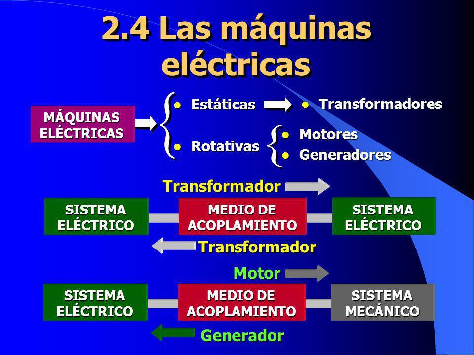 2.4 Las máquinas eléctricas l Estáticas l Rotativas l Transformadores l Motores l Generadores SISTEMAELÉCTRICO SISTEMAELÉCTRICO MEDIO DE ACOPLAMIENTO