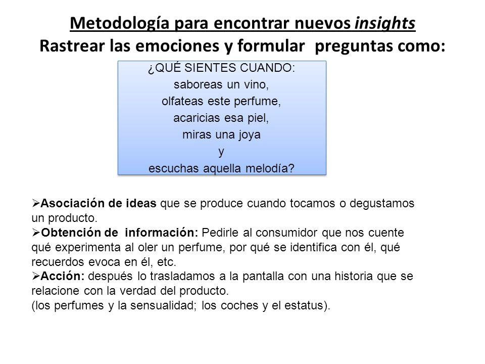 Metodología para encontrar nuevos insights Rastrear las emociones y formular preguntas como: Asociación de ideas que se produce cuando tocamos o degus