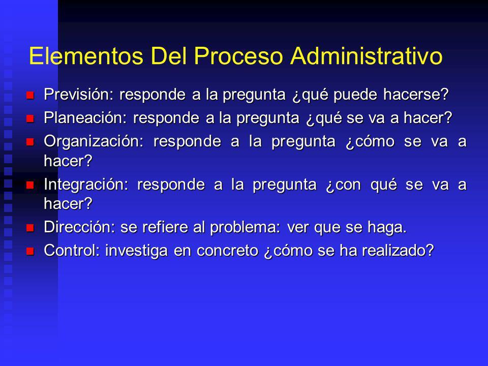 Elementos Del Proceso Administrativo Previsión: responde a la pregunta ¿qué puede hacerse? Previsión: responde a la pregunta ¿qué puede hacerse? Plane