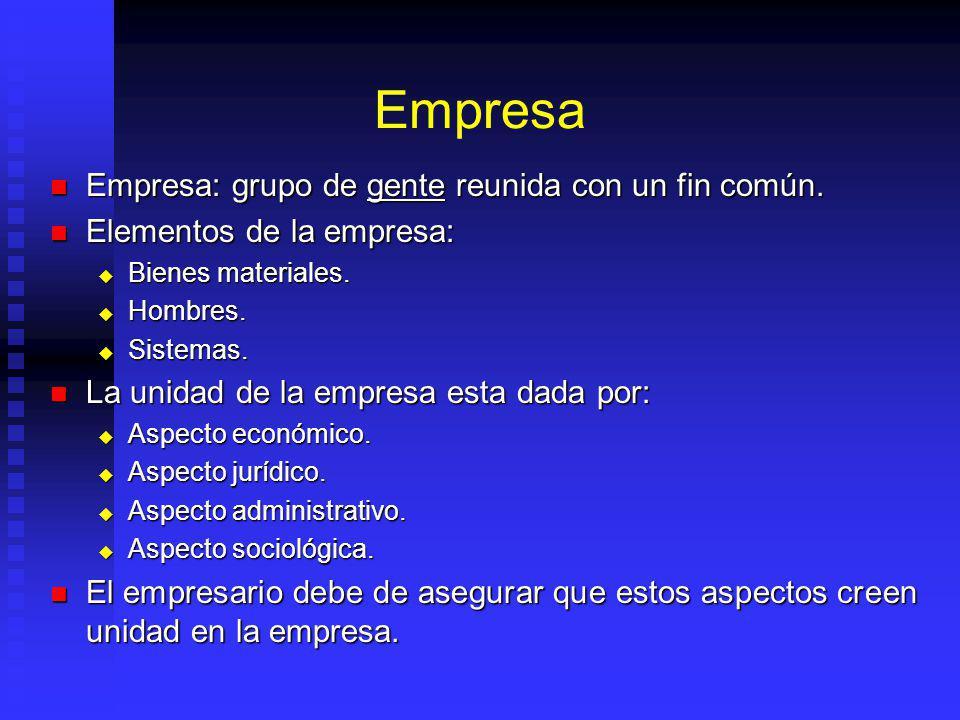 Empresa Empresa: grupo de gente reunida con un fin común. Empresa: grupo de gente reunida con un fin común. Elementos de la empresa: Elementos de la e
