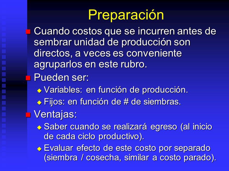 Quimicos Y Fertilizantes Se comporta como Materia Prima o Insumo.