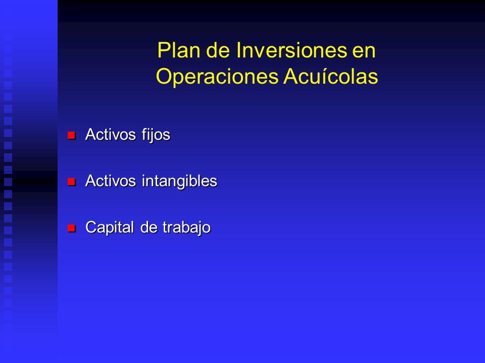 Gastos Financieros Intereses que se deben de pagar en relación con capitales obtenidos en préstamo.