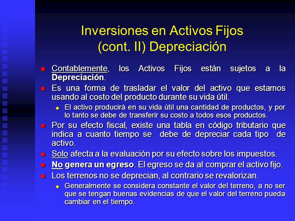 Inversiones en Activos Fijos (cont.