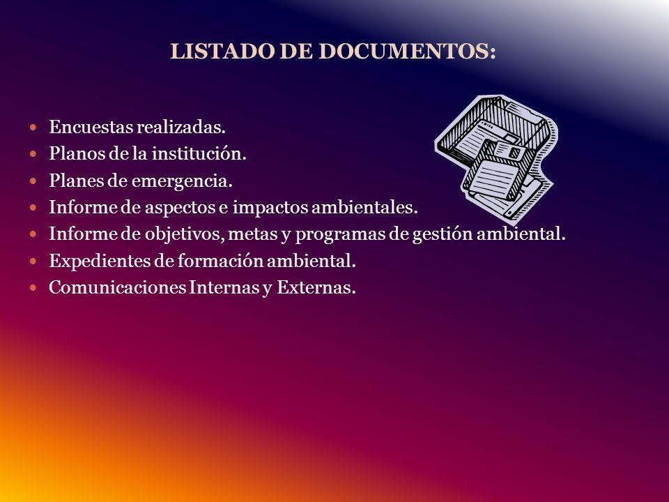 LISTADO DE DOCUMENTOS: Encuestas realizadas.Planos de la institución.