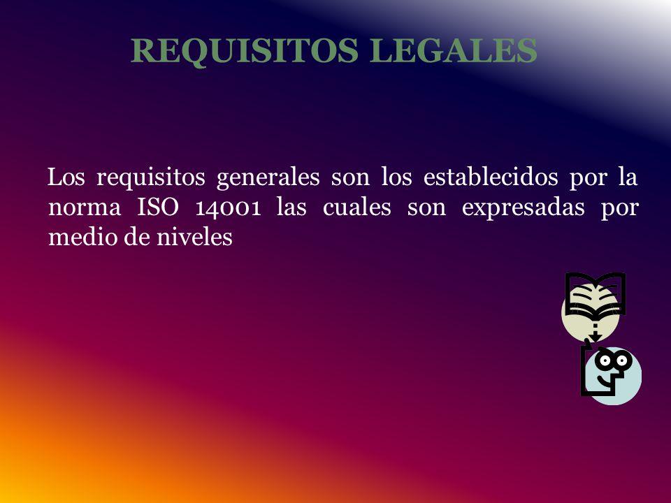 REQUISITOS LEGALES Los requisitos generales son los establecidos por la norma ISO 14001 las cuales son expresadas por medio de niveles