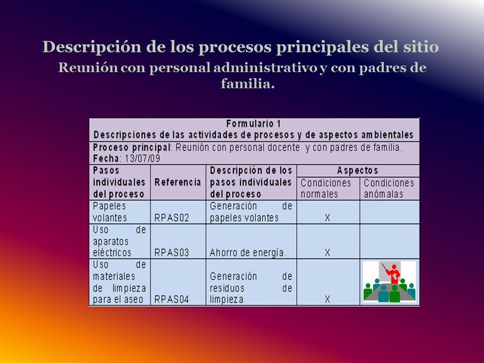 Descripción de los procesos principales del sitio Reunión con personal administrativo y con padres de familia.