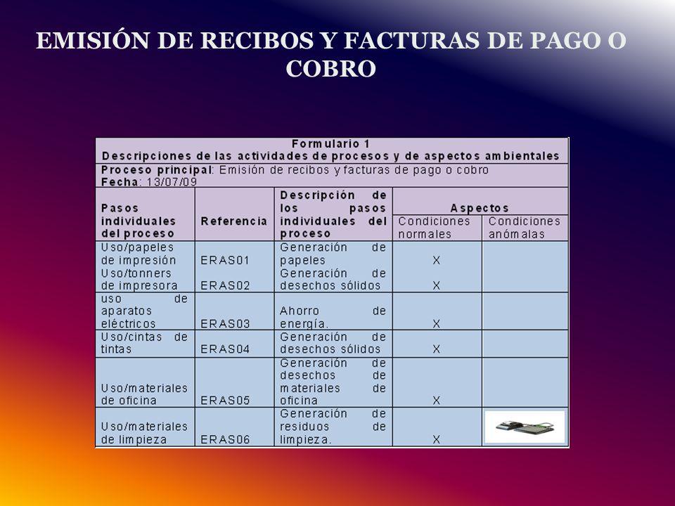 EMISIÓN DE RECIBOS Y FACTURAS DE PAGO O COBRO