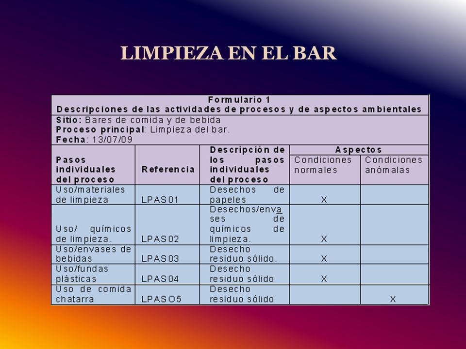 LIMPIEZA EN EL BAR