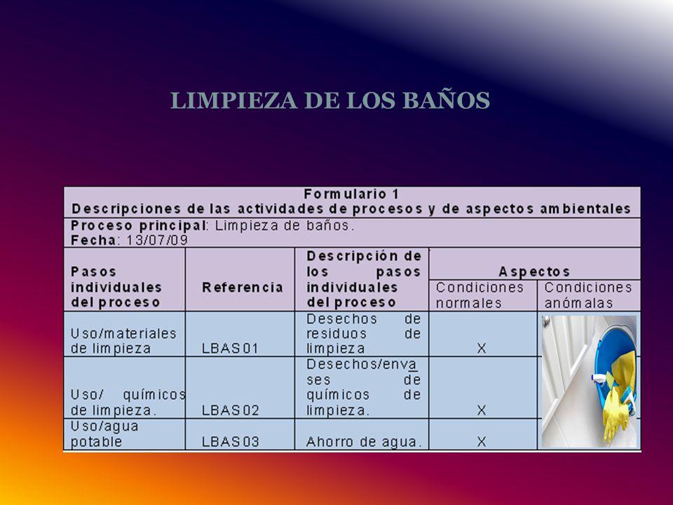 LIMPIEZA DE LOS BAÑOS