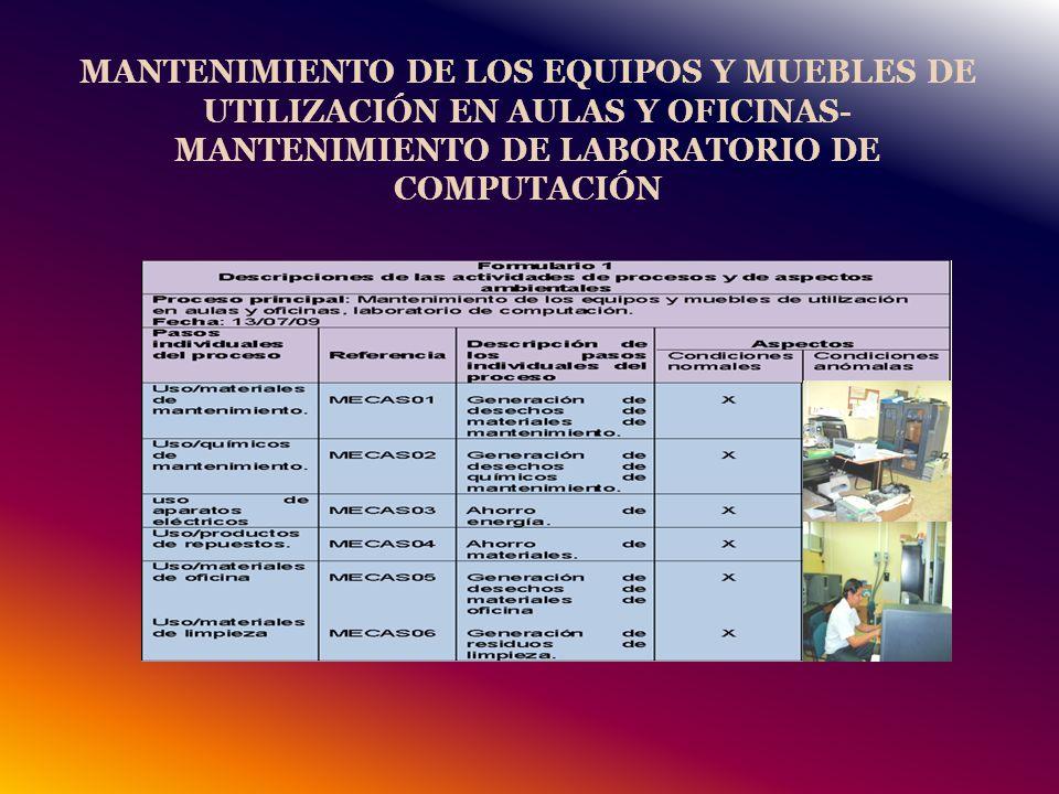 MANTENIMIENTO DE LOS EQUIPOS Y MUEBLES DE UTILIZACIÓN EN AULAS Y OFICINAS- MANTENIMIENTO DE LABORATORIO DE COMPUTACIÓN