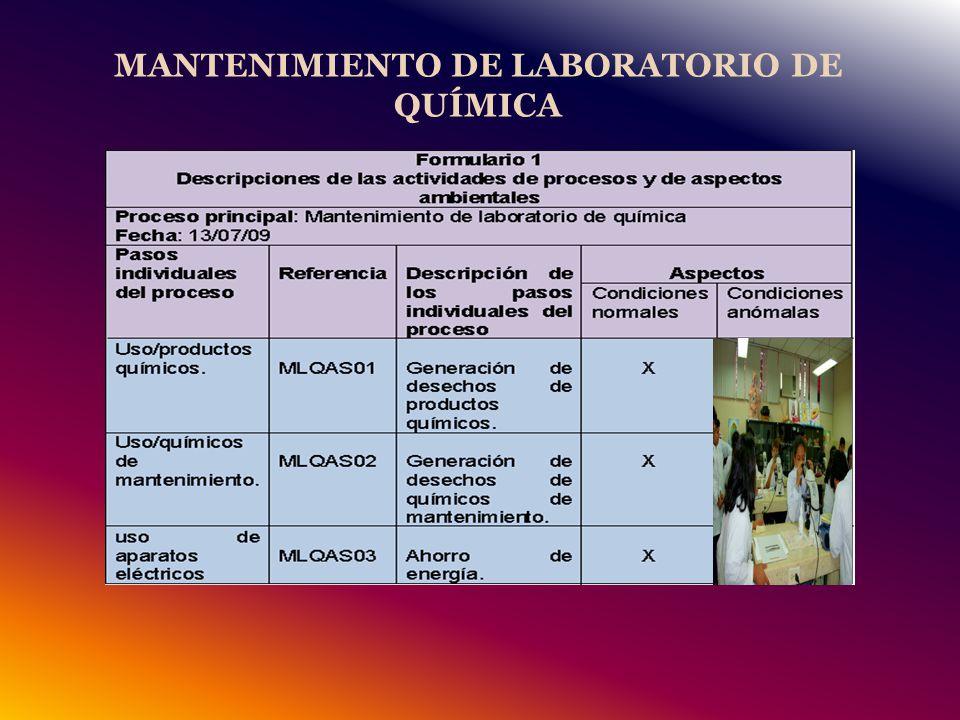 MANTENIMIENTO DE LABORATORIO DE QUÍMICA