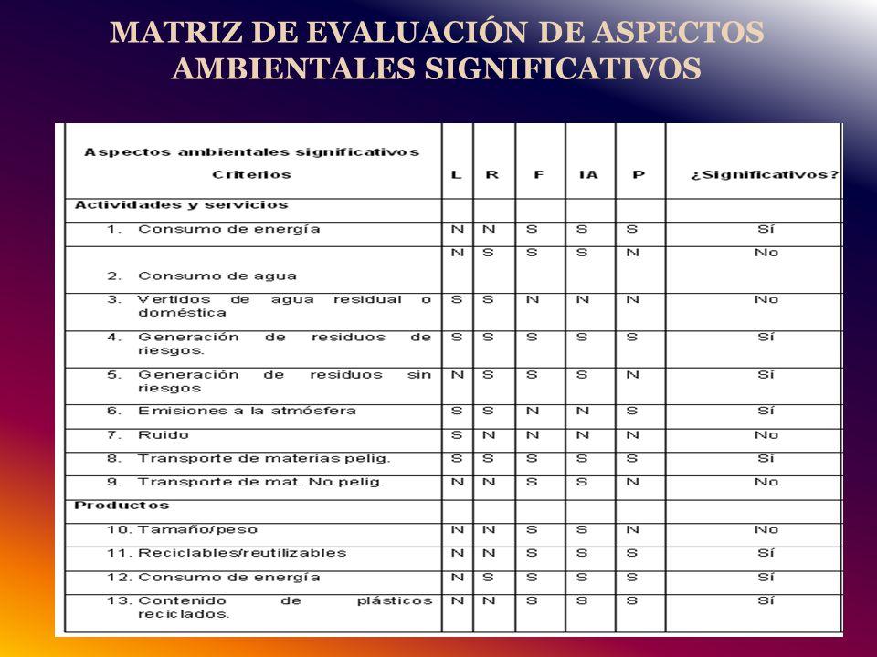 MATRIZ DE EVALUACIÓN DE ASPECTOS AMBIENTALES SIGNIFICATIVOS