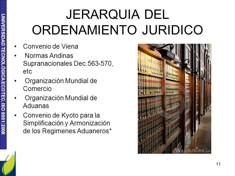 UNIVERSIDAD TECNOLÓGICA ECOTEC. ISO 9001:2008 JERARQUIA DEL ORDENAMIENTO JURIDICO Convenio de Viena Normas Andinas Supranacionales Dec.563-570, etc Or