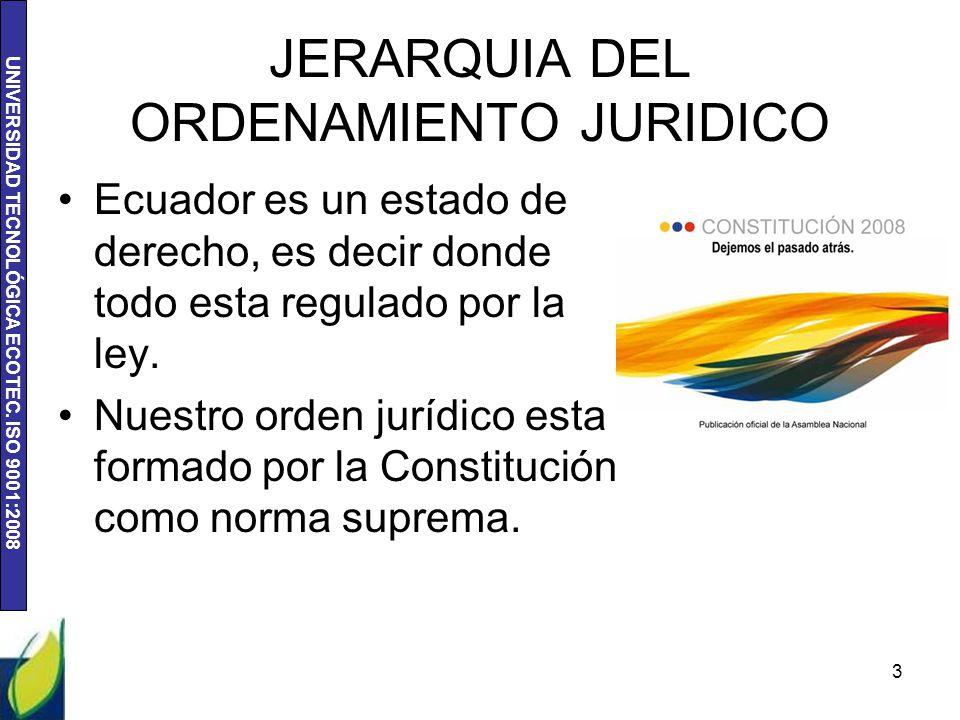 UNIVERSIDAD TECNOLÓGICA ECOTEC. ISO 9001:2008 JERARQUIA DEL ORDENAMIENTO JURIDICO 3 Ecuador es un estado de derecho, es decir donde todo esta regulado