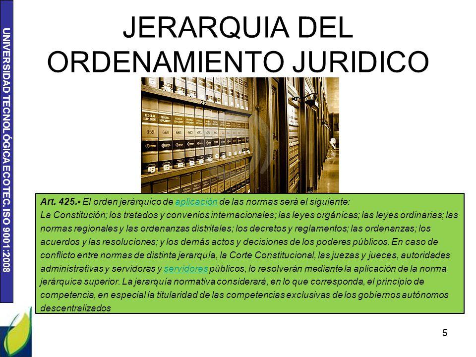 UNIVERSIDAD TECNOLÓGICA ECOTEC. ISO 9001:2008 JERARQUIA DEL ORDENAMIENTO JURIDICO 5 Art. 425.- El orden jerárquico de aplicación de las normas será el