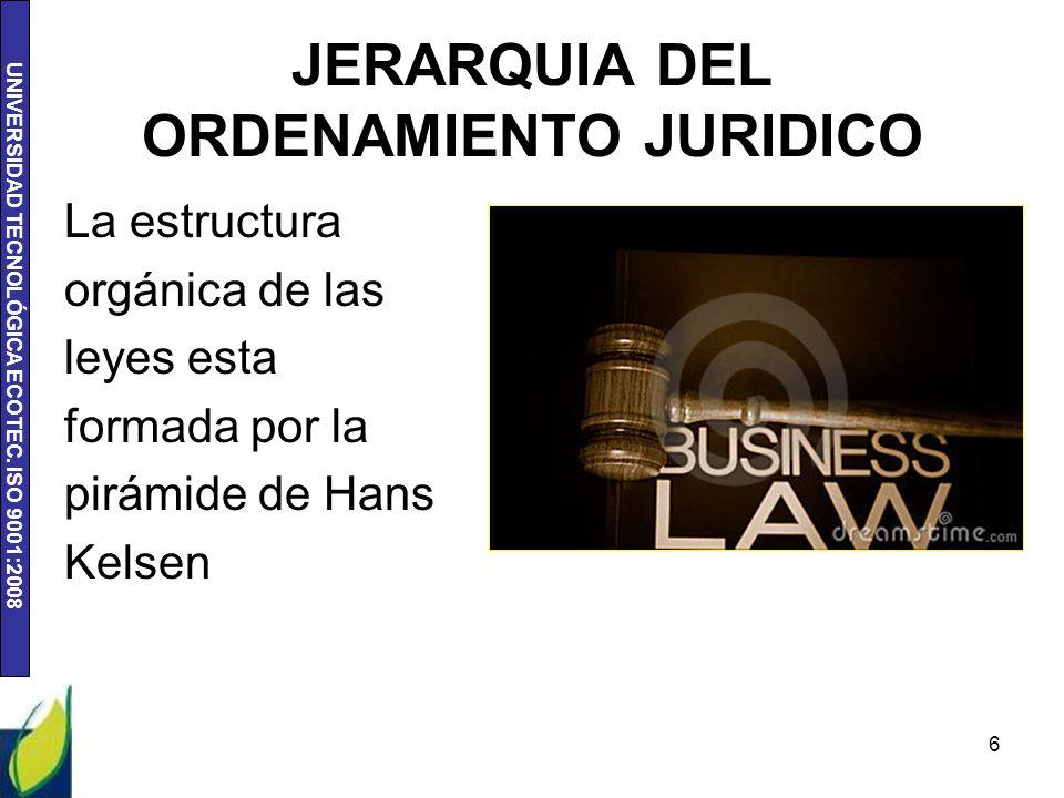 UNIVERSIDAD TECNOLÓGICA ECOTEC. ISO 9001:2008 JERARQUIA DEL ORDENAMIENTO JURIDICO La estructura orgánica de las leyes esta formada por la pirámide de