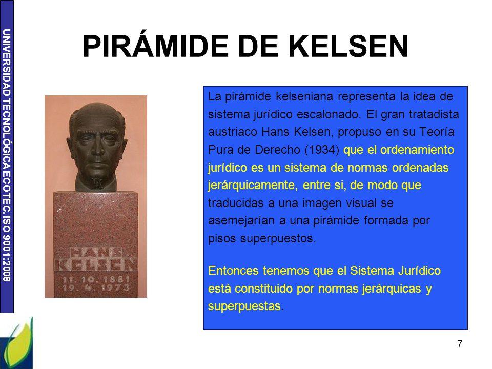 UNIVERSIDAD TECNOLÓGICA ECOTEC. ISO 9001:2008 PIRÁMIDE DE KELSEN La pirámide kelseniana representa la idea de sistema jurídico escalonado. El gran tra
