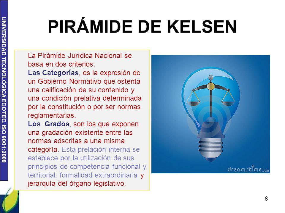 UNIVERSIDAD TECNOLÓGICA ECOTEC. ISO 9001:2008 PIRÁMIDE DE KELSEN La Pirámide Jurídica Nacional se basa en dos criterios: Las Categorías, es la expresi