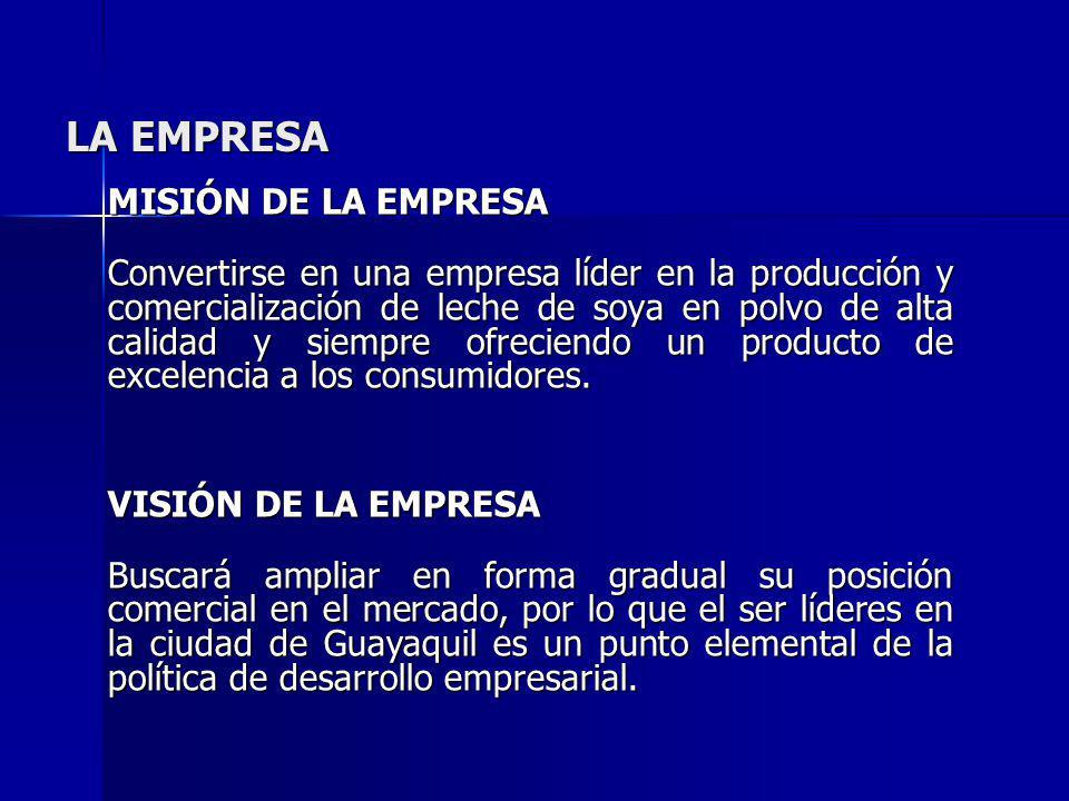 LA EMPRESA MISIÓN DE LA EMPRESA Convertirse en una empresa líder en la producción y comercialización de leche de soya en polvo de alta calidad y siemp
