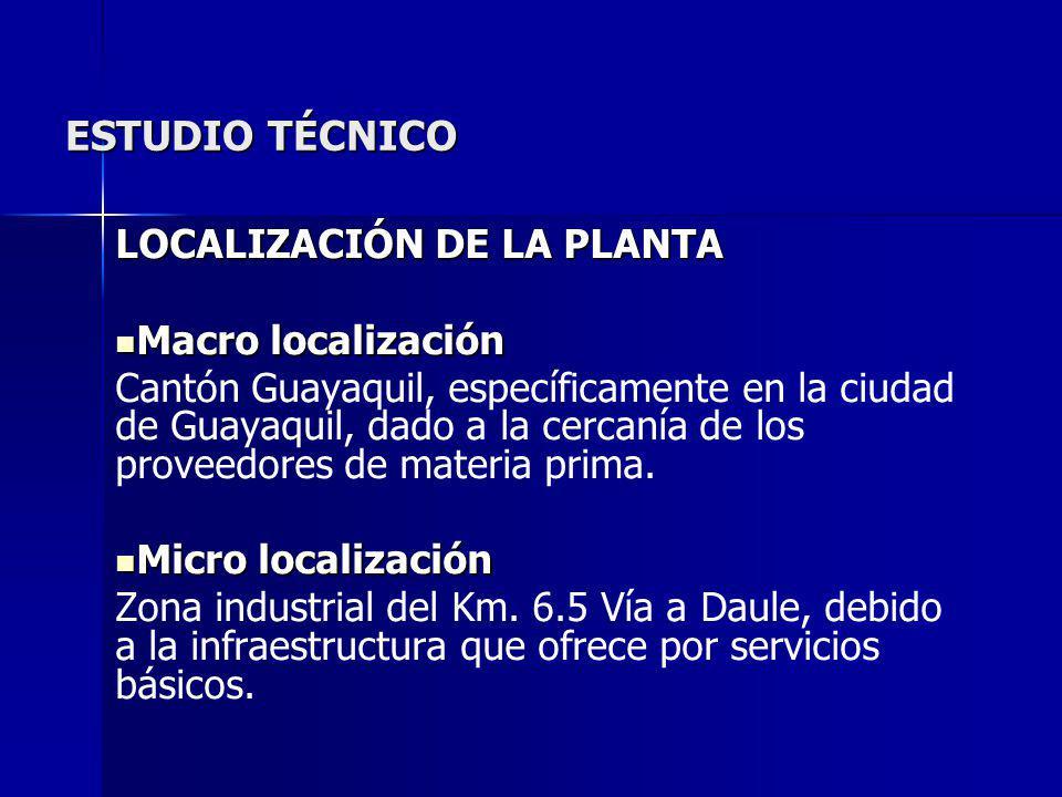 ESTUDIO TÉCNICO LOCALIZACIÓN DE LA PLANTA Macro localización Macro localización Cantón Guayaquil, específicamente en la ciudad de Guayaquil, dado a la
